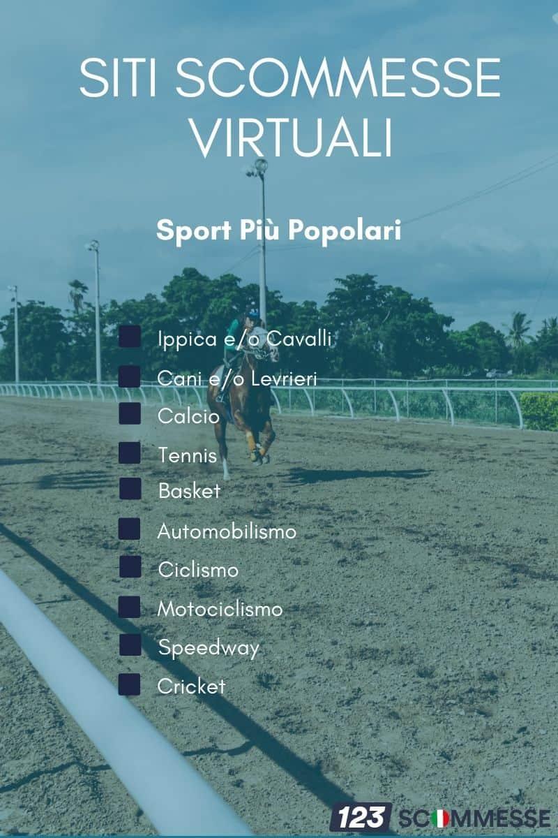 Gli Sport Virtuali più Popolari