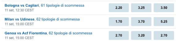 Milan-Udinese, quote scommesse