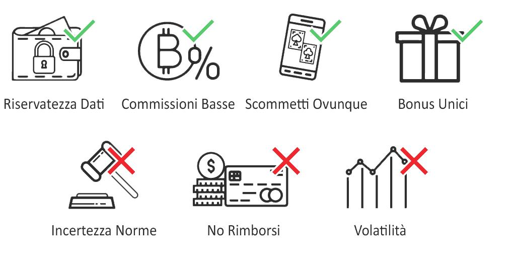 mediatore bitcoin con tariffe più basse